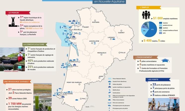 Lancement du cluster croissance bleue en Nouvelle-Aquitaine